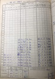 Logbook 1987, Nov 28th