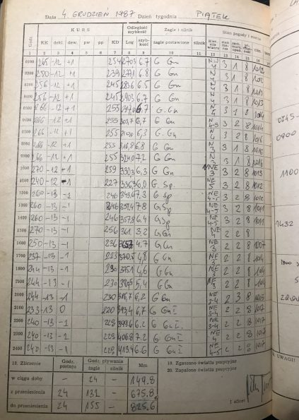 Logbook 1987, Dec 4th