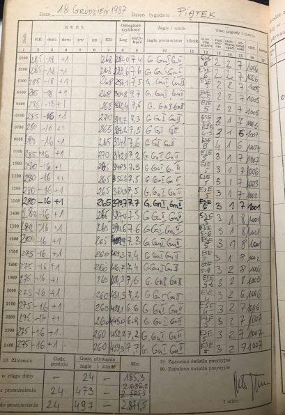 Logkbook 1987, Dec 18th