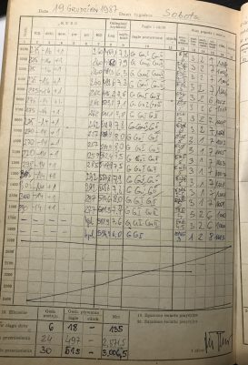 Logbook 1987, Dec 19th